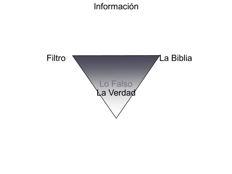 Información Lo Falso La Verdad FiltroLa Biblia