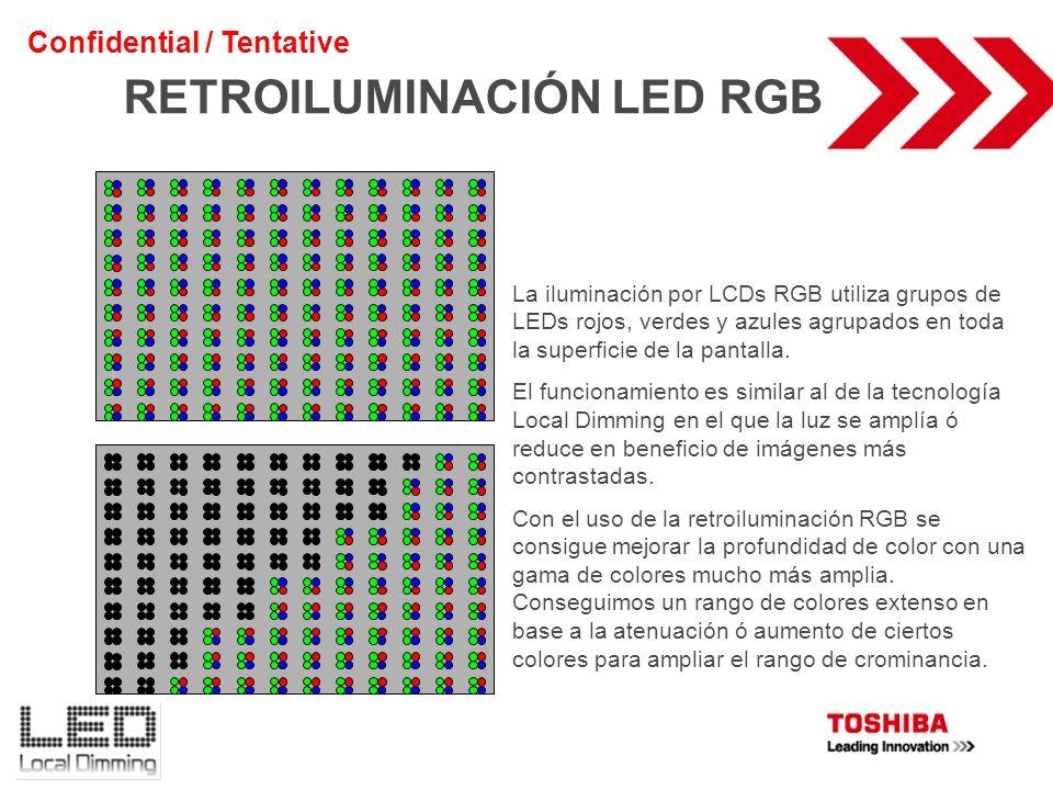 RETROILUMINACIÓN LED RGB La iluminación por LCDs RGB utiliza grupos de LEDs rojos, verdes y azules agrupados en toda la superficie de la pantalla. El
