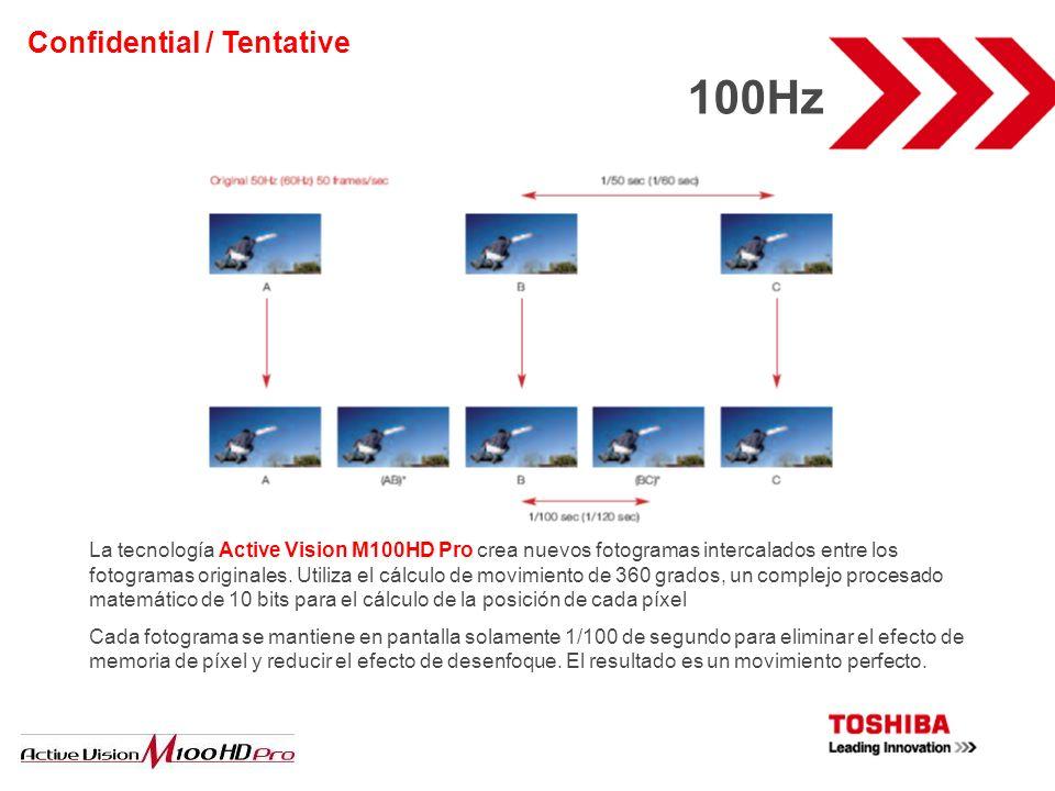 La tecnología Active Vision M100HD Pro crea nuevos fotogramas intercalados entre los fotogramas originales. Utiliza el cálculo de movimiento de 360 gr