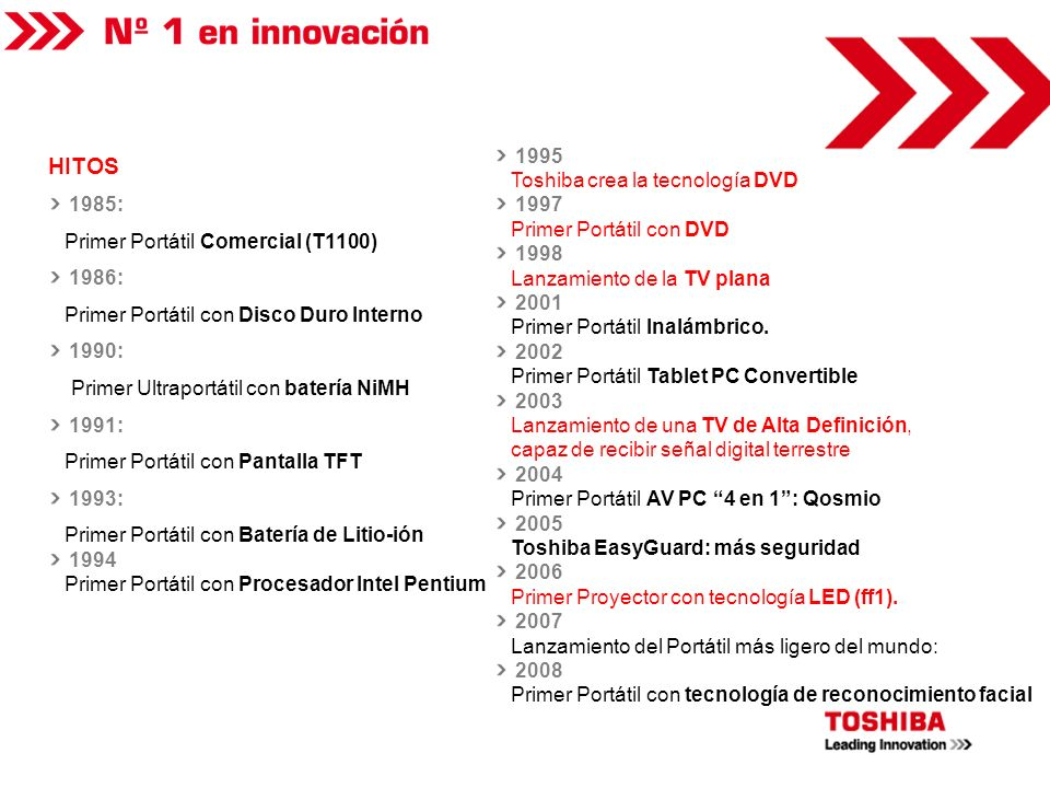 HITOS 1985: Primer Portátil Comercial (T1100) 1986: Primer Portátil con Disco Duro Interno 1990: Primer Ultraportátil con batería NiMH 1991: Primer Po