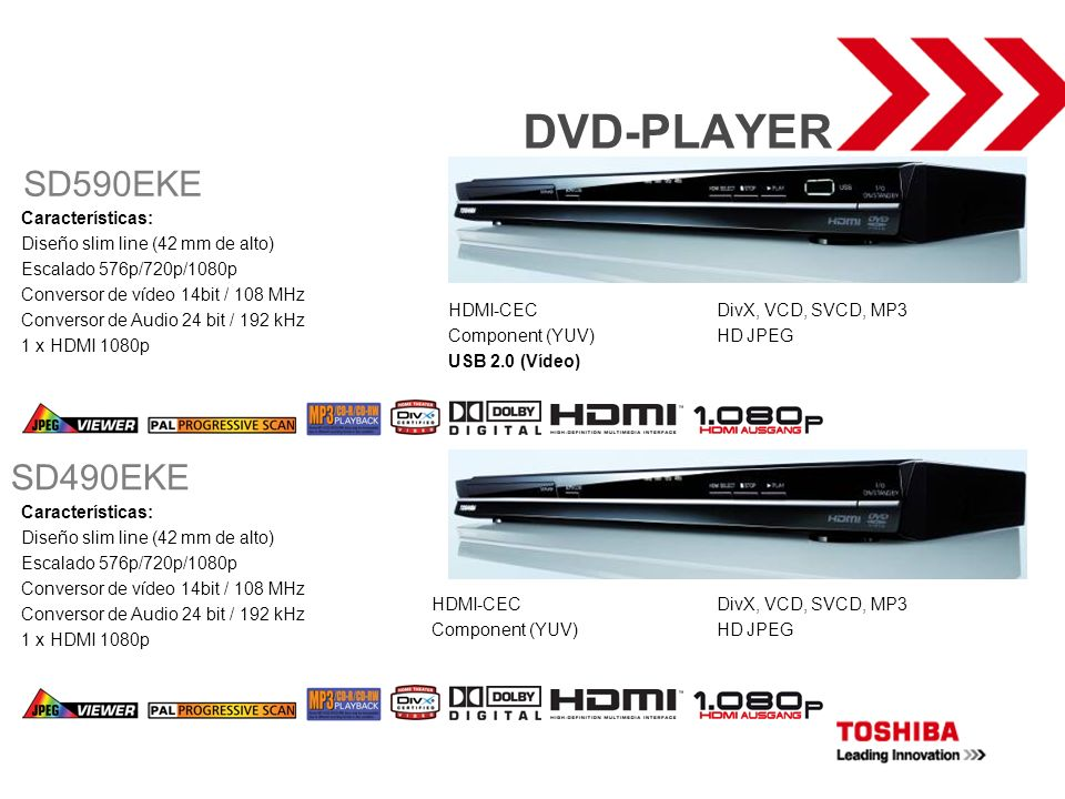 DVD-PLAYER Características: Diseño slim line (42 mm de alto) Escalado 576p/720p/1080p Conversor de vídeo 14bit / 108 MHz Conversor de Audio 24 bit / 1