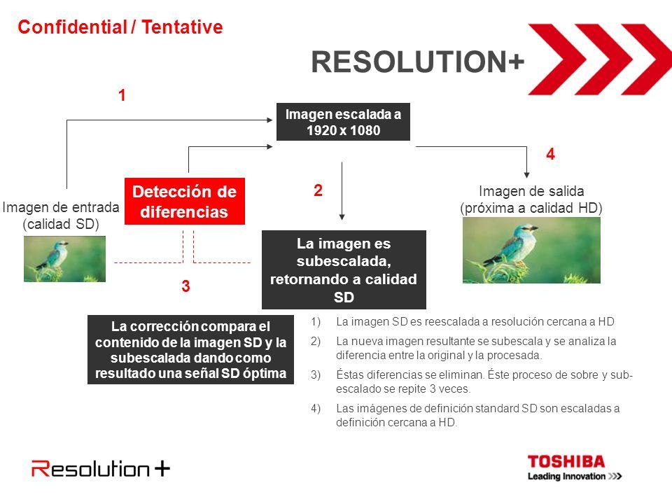 RESOLUTION+ La imagen es subescalada, retornando a calidad SD Imagen de salida (próxima a calidad HD) Imagen escalada a 1920 x 1080 La corrección comp