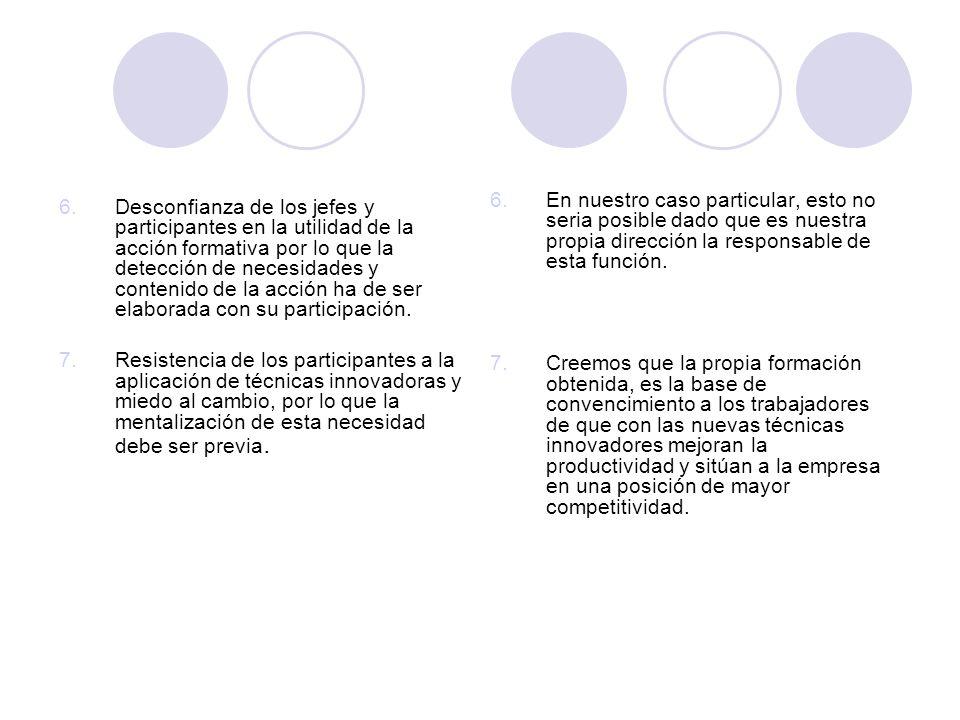 6.Desconfianza de los jefes y participantes en la utilidad de la acción formativa por lo que la detección de necesidades y contenido de la acción ha d