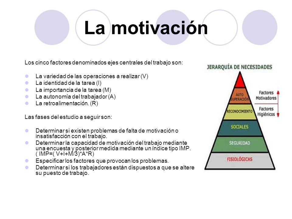 La motivación Los cinco factores denominados ejes centrales del trabajo son: La variedad de las operaciones a realizar (V) La identidad de la tarea (I