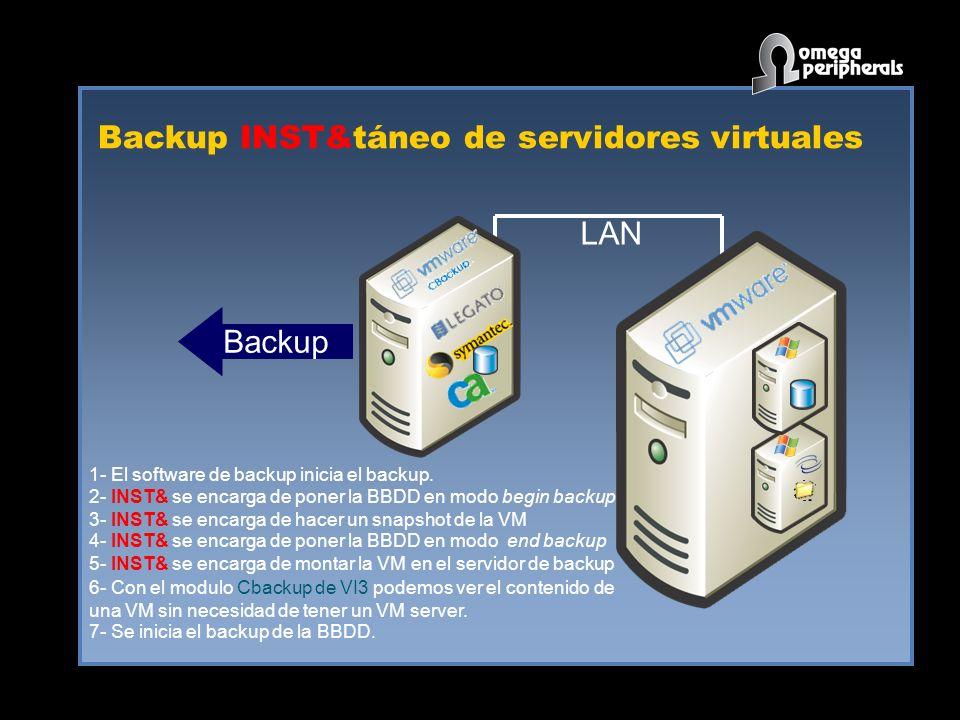 Backup INST&táneo de servidores virtuales 1- El software de backup inicia el backup. 2- INST& se encarga de poner la BBDD en modo begin backup 3- INST