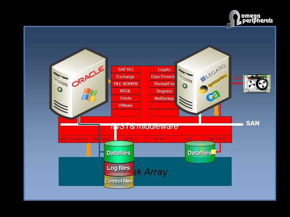 Backup INST&táneo de servidores virtuales 1- El software de backup inicia el backup.