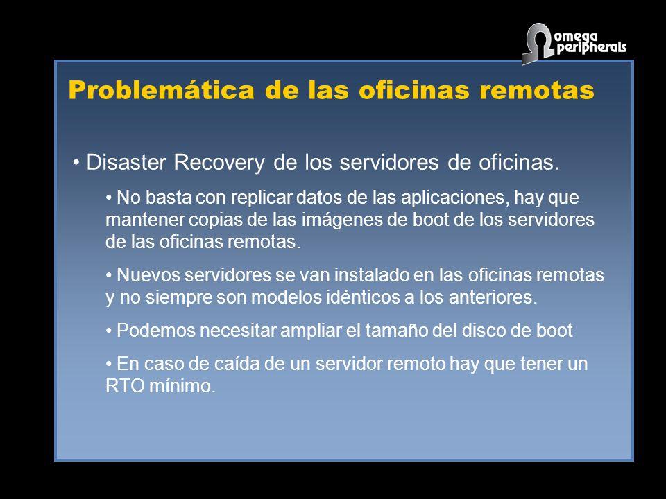 Problemática de las oficinas remotas Disaster Recovery de los servidores de oficinas. No basta con replicar datos de las aplicaciones, hay que mantene