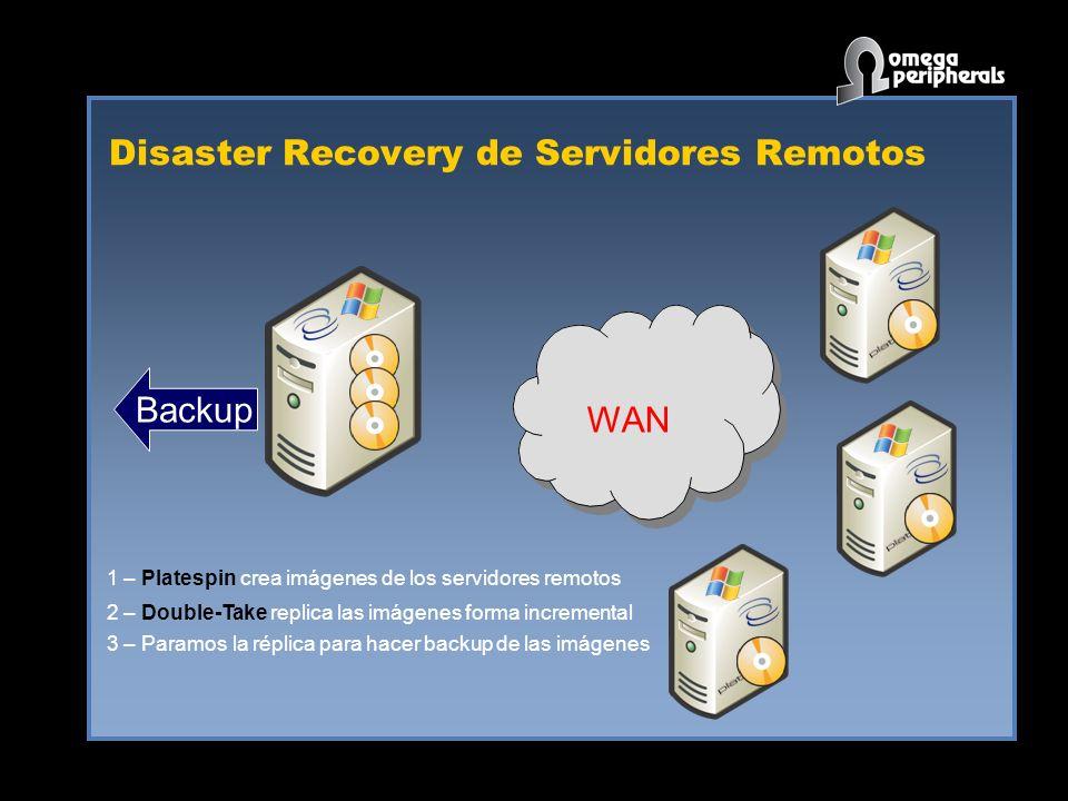 Disaster Recovery de Servidores Remotos WAN Backup 1 – Platespin crea imágenes de los servidores remotos 2 – Double-Take replica las imágenes forma incremental 3 – Paramos la réplica para hacer backup de las imágenes