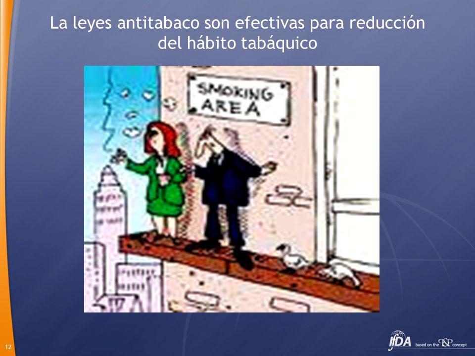 12 La leyes antitabaco son efectivas para reducción del hábito tabáquico