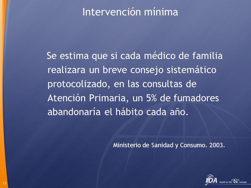 13 Intervención mínima Se estima que si cada médico de familia realizara un breve consejo sistemático protocolizado, en las consultas de Atención Prim