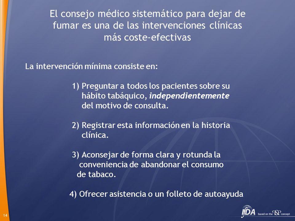 14 El consejo médico sistemático para dejar de fumar es una de las intervenciones clínicas más coste-efectivas La intervención mínima consiste en: 1)