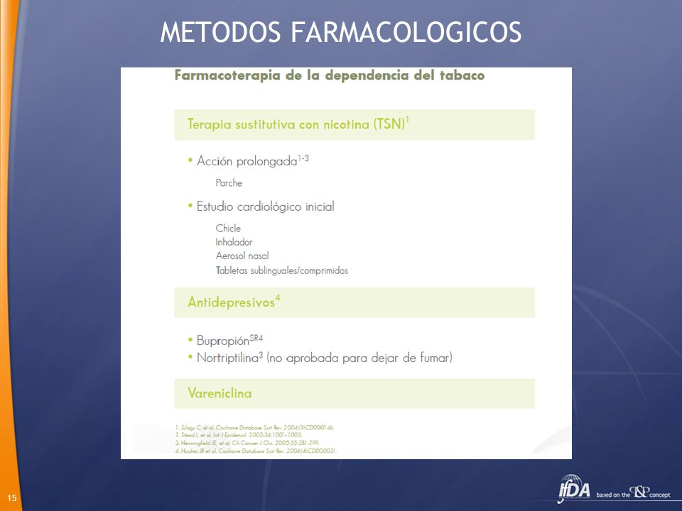 15 METODOS FARMACOLOGICOS