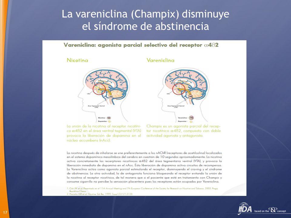 17 La vareniclina (Champix) disminuye el síndrome de abstinencia