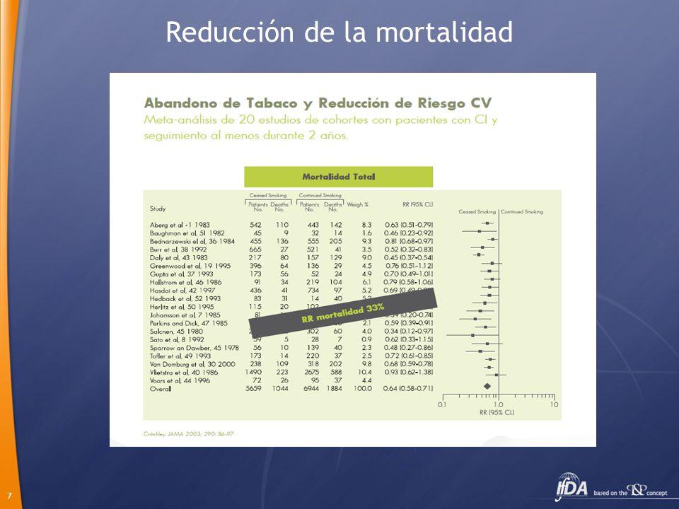 7 Reducción de la mortalidad