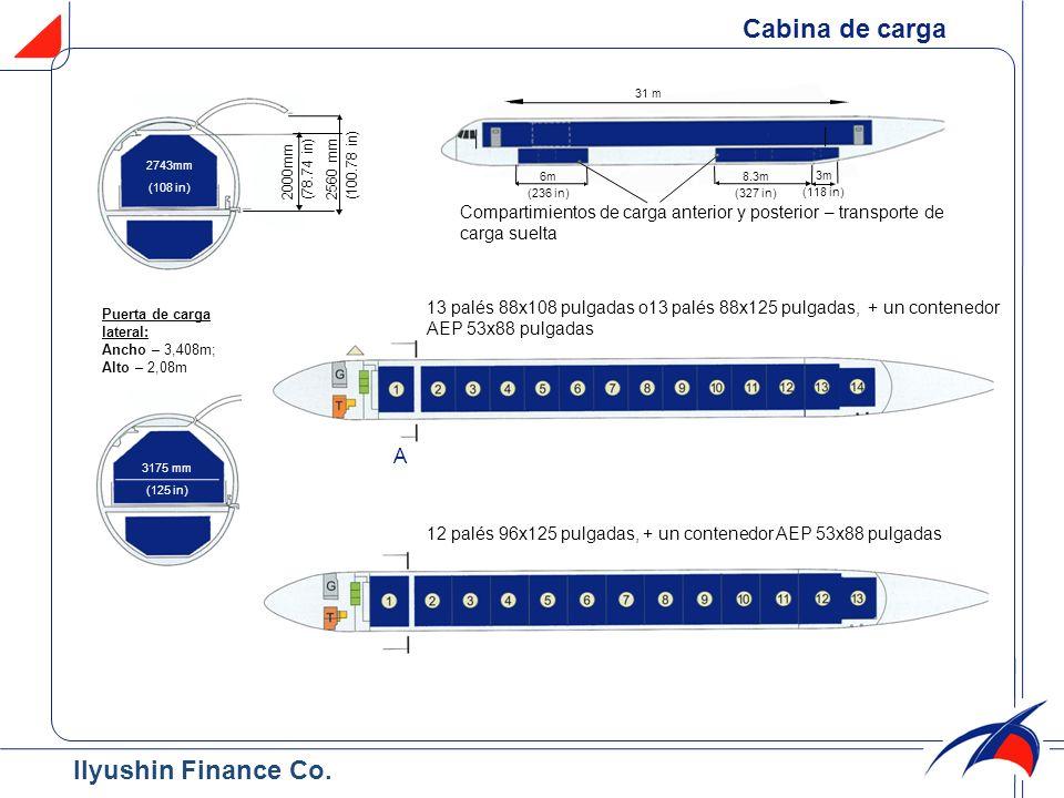 Cubierta de carga El mecanismo del piso de la cubierta de carga del Tu-204CE (rodajes, seguros, etc.) son fabricados por Ancra International Company.