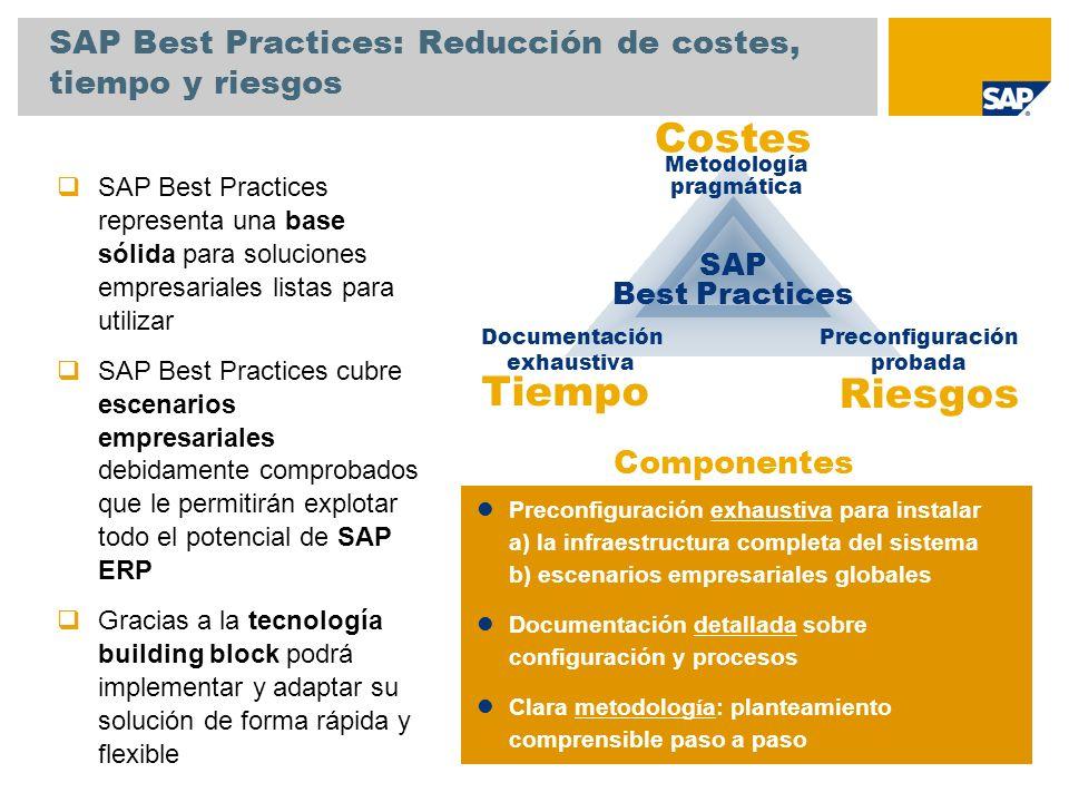 SAP Best Practices: Reducción de costes, tiempo y riesgos Tiempo Riesgos Metodología pragmática Preconfiguración probada Documentación exhaustiva SAP