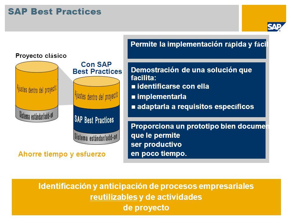 SAP Best Practices for Business Intelligence: Entregables Documentación Descripciones del escenario Documentación de proceso empresarial Gu í a de instalación de escenarios Gu í a paso a paso que describe todos los pasos necesarios para instalar un escenario espec í fico Gu í a de configuración Gu í a paso a paso que describe todos los pasos de configuración necesarios relevantes para todos los escenarios Definición y documentación de procesos empresariales integrados Todos estos entregables pueden encontrarse en el CD de documentación de SAP Best Practices for Business Intelligence.