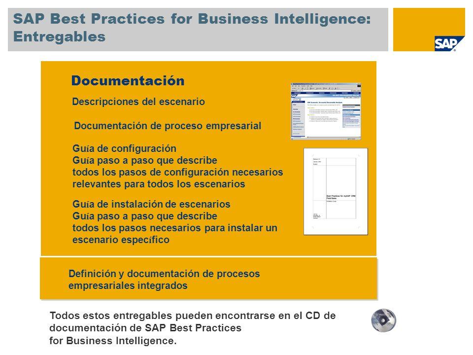SAP Best Practices for Business Intelligence: Entregables Documentación Descripciones del escenario Documentación de proceso empresarial Gu í a de ins