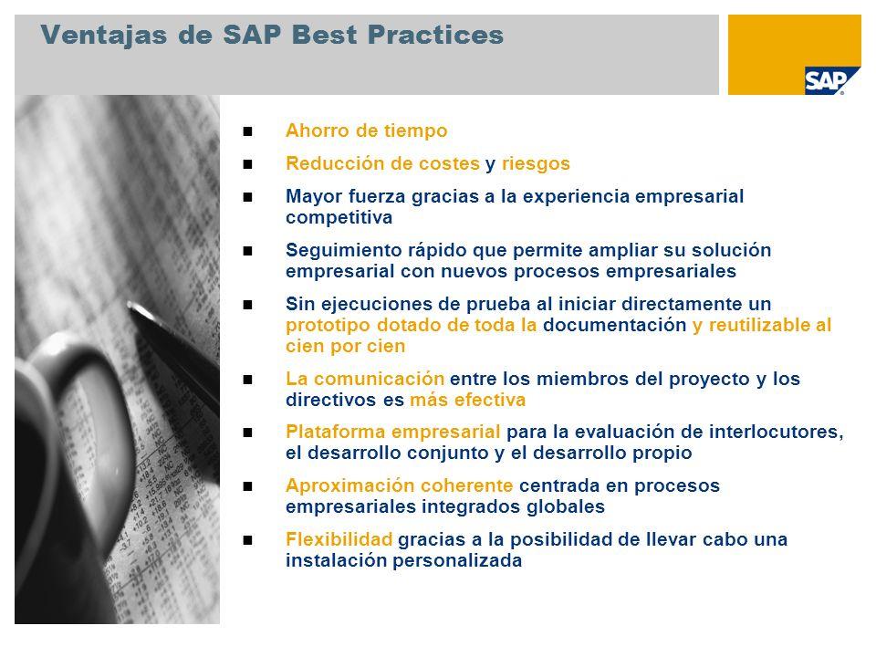 Ventajas de SAP Best Practices Ahorro de tiempo Reducción de costes y riesgos Mayor fuerza gracias a la experiencia empresarial competitiva Seguimient