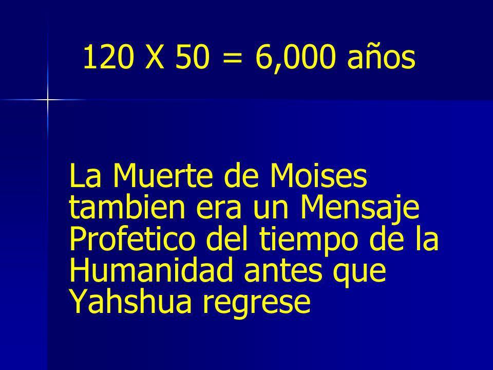 120 X 50 = 6,000 años La Muerte de Moises tambien era un Mensaje Profetico del tiempo de la Humanidad antes que Yahshua regrese