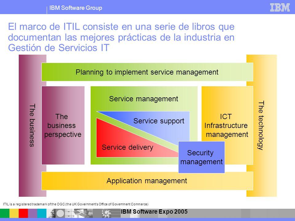 IBM Software Group IBM Software Expo 2005 El marco de ITIL consiste en una serie de libros que documentan las mejores prácticas de la industria en Ges