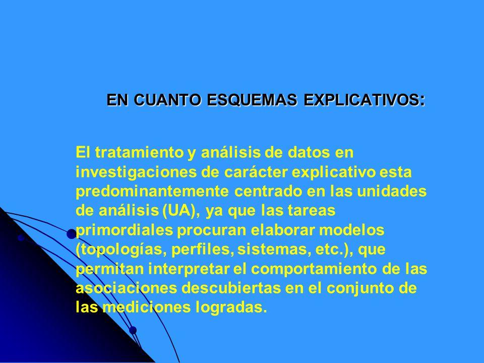 EN CUANTO ESQUEMAS EXPLICATIVOS : EN CUANTO ESQUEMAS EXPLICATIVOS : El tratamiento y análisis de datos en investigaciones de carácter explicativo esta