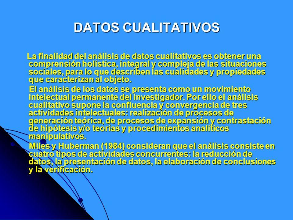 DATOS CUALITATIVOS La finalidad del análisis de datos cualitativos es obtener una comprensión holística, integral y compleja de las situaciones social