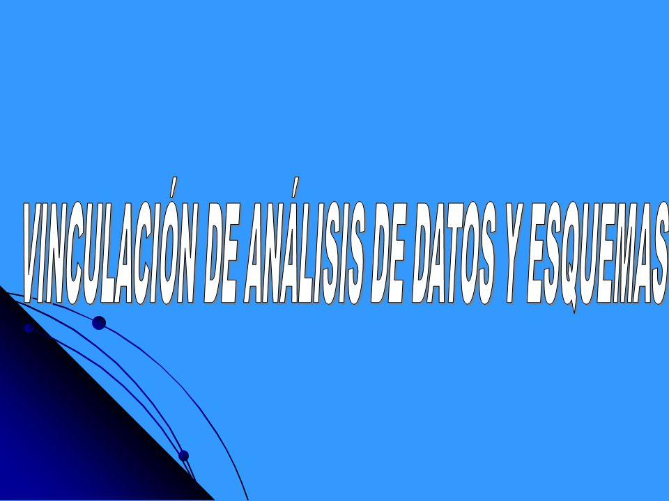 ANALISIS DE DATOS Y ESQUEMAS EN CUANTO A LOS ESQUEMAS EXPLORATORIOS: EN CUANTO A LOS ESQUEMAS EXPLORATORIOS: EN CUANTO A ESQUEMAS DESCRIPTIVOS: EN CUANTO A ESQUEMAS DESCRIPTIVOS: El tratamiento y análisis de datos en una investigación de carácter exploratorio está centrada en el valor (R), puesto que desde el valor, se intentará averiguar que variables o criterios de clasificación resultarán más convenientes para categorizar al objeto de estudio.