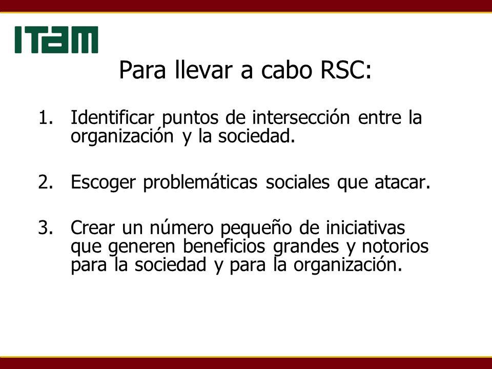 Para llevar a cabo RSC: 1.Identificar puntos de intersección entre la organización y la sociedad. 2.Escoger problemáticas sociales que atacar. 3.Crear