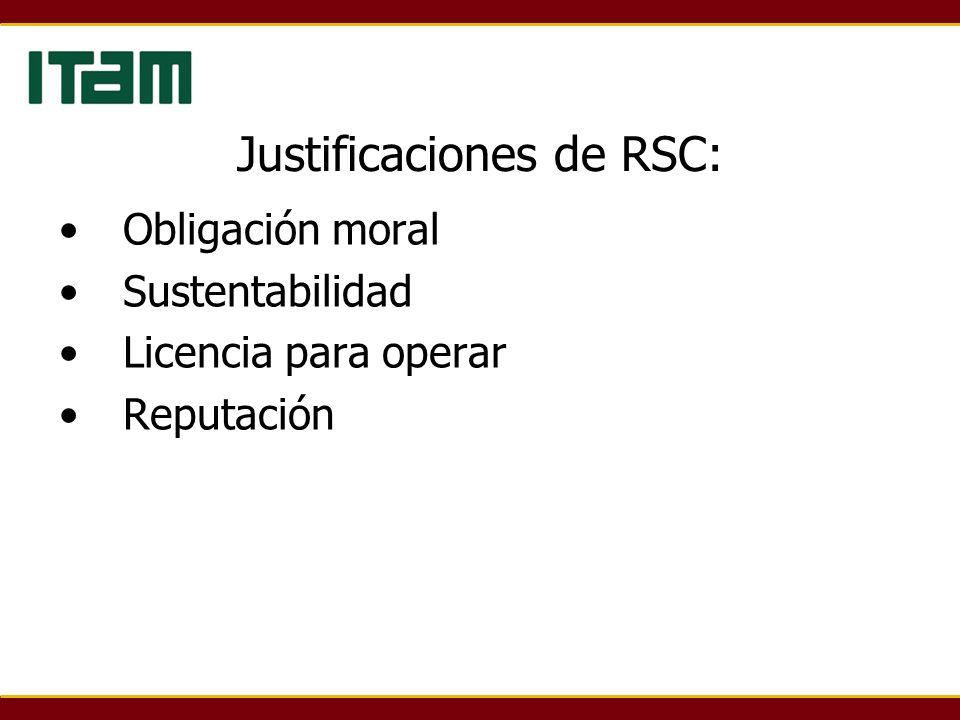 Justificaciones de RSC: Obligación moral Sustentabilidad Licencia para operar Reputación
