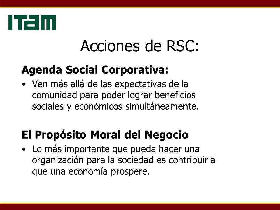 Agenda Social Corporativa: Ven más allá de las expectativas de la comunidad para poder lograr beneficios sociales y económicos simultáneamente. El Pro