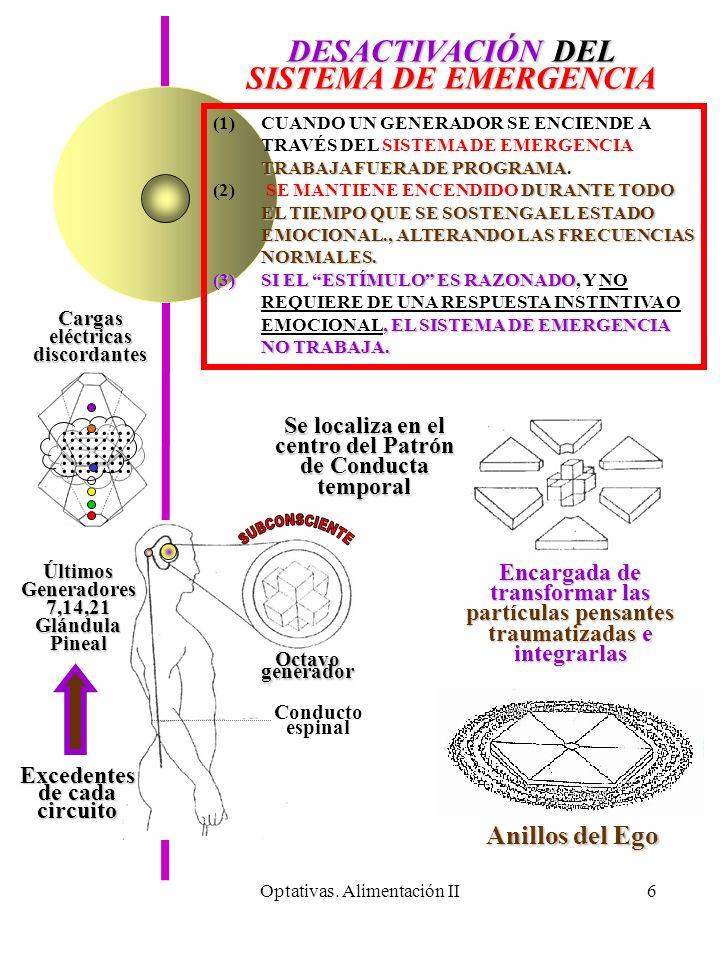 Optativas. Alimentación II6 (1) TRABAJA FUERA DE PROGRAMA (1)CUANDO UN GENERADOR SE ENCIENDE A TRAVÉS DEL SISTEMA DE EMERGENCIA TRABAJA FUERA DE PROGR