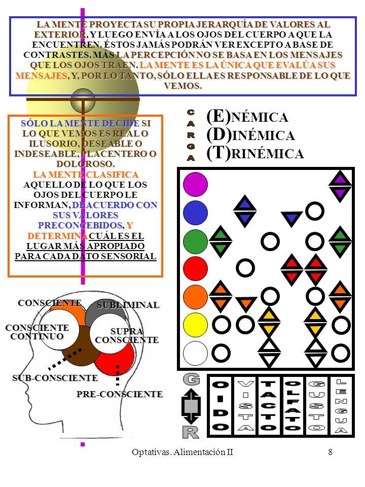 Optativas. Alimentación II8 (E) NÉMICA (D) INÉMICA (T) RINÉMICA SUB-CONSCIENTE PRE-CONSCIENTE CONSCIENTE CONTINUO SUPRACONSCIENTE SUBLIMINAL CONSCIENT