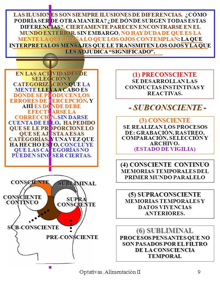 Optativas. Alimentación II9 SUB-CONSCIENTE PRE-CONSCIENTE CONSCIENTE CONTINUO SUPRACONSCIENTE SUBLIMINAL CONSCIENTE EN LASACTIVIDADES DE SELECCIÓN Y C
