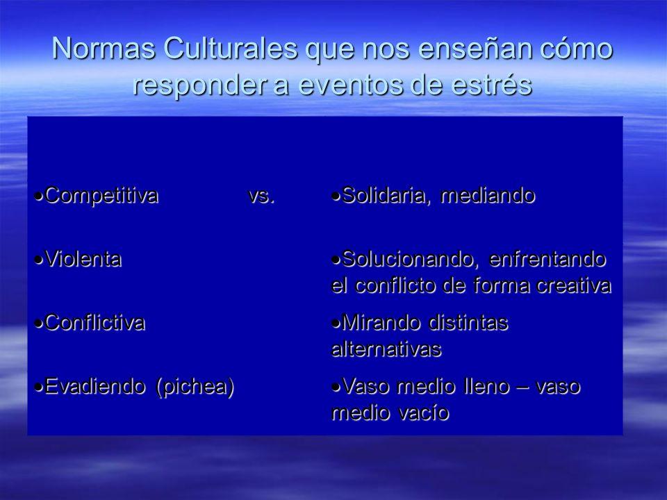 Normas Culturales que nos enseñan cómo responder a eventos de estrés Competitiva vs. Competitiva vs. Solidaria, mediando Solidaria, mediando Violenta