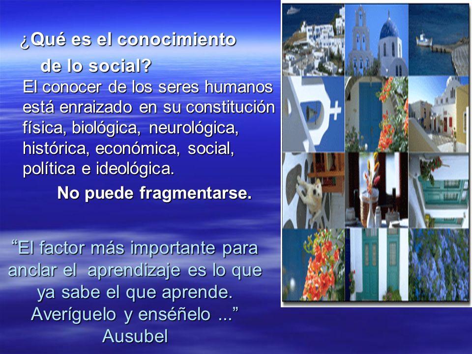 ¿Qué es el conocimiento de lo social.¿Qué es el conocimiento de lo social.