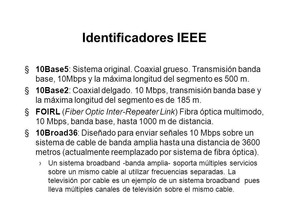 Identificadores IEEE §La IEEE asignó identificadores a los diferentes medios que puede utilizar Ethernet. Este identificador consta de tres partes: 10