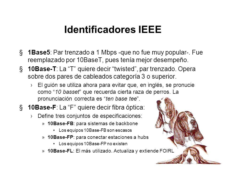 Identificadores IEEE §10Base5: Sistema original. Coaxial grueso. Transmisión banda base, 10Mbps y la máxima longitud del segmento es 500 m. §10Base2:
