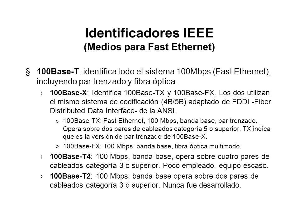 Identificadores IEEE §1Base5: Par trenzado a 1 Mbps -que no fue muy popular-. Fue reemplazado por 10BaseT, pues tenía mejor desempeño. §10Base-T: La T