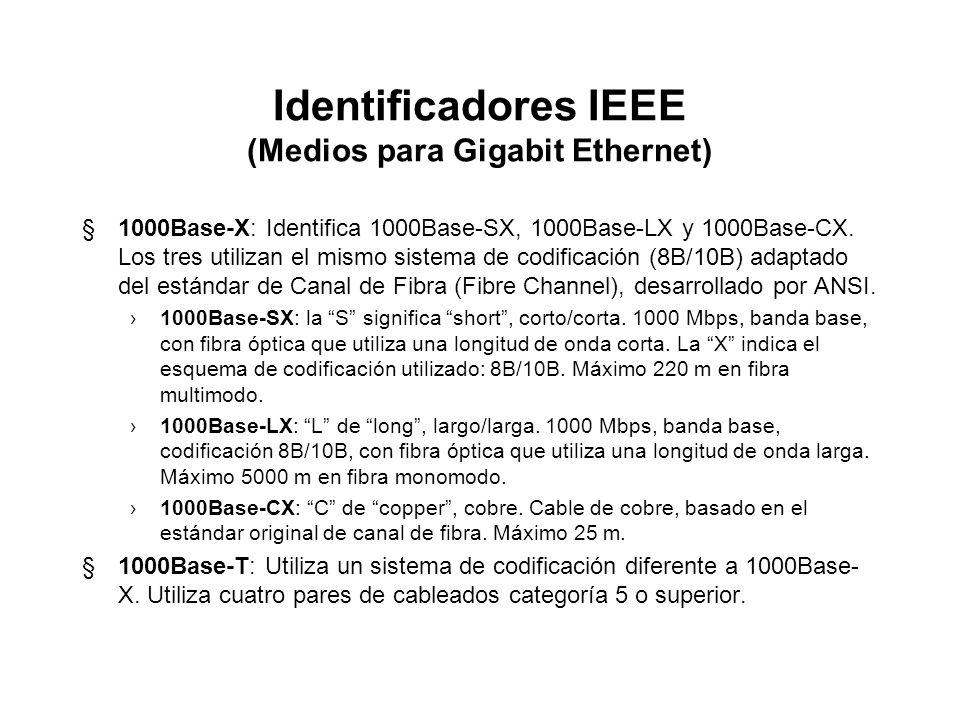 Identificadores IEEE (Medios para Fast Ethernet) §100Base-T: identifica todo el sistema 100Mbps (Fast Ethernet), incluyendo par trenzado y fibra óptic