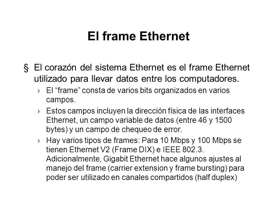 Ethernet El frame Ethernet
