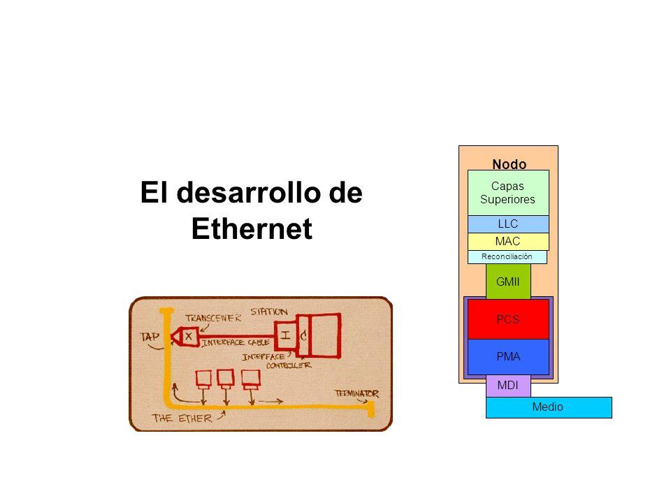 El frame IEEE 802.3 6624 DestinoOrigen Longitud DatosChequeo Preámbulo: 56 bits (7 bytes) de sincronización SFD: 1 byte, delimitador de inicio del frame Destino: 6 bytes, dirección física del nodo destino (MAC address) Origen: 6 bytes, dirección del nodo origen Longitud: 2 bytes, cantidad de bytes en el campo de datos Datos: entre 46 y 1500 bits, información de las capas superiores Chequeo: Secuencia de chequeo del frame (FCS) Un nodo sabe si el frame es Ethernet V2 ó IEEE 802.3 al revisar los dos bytes que siguen a la dirección origen.