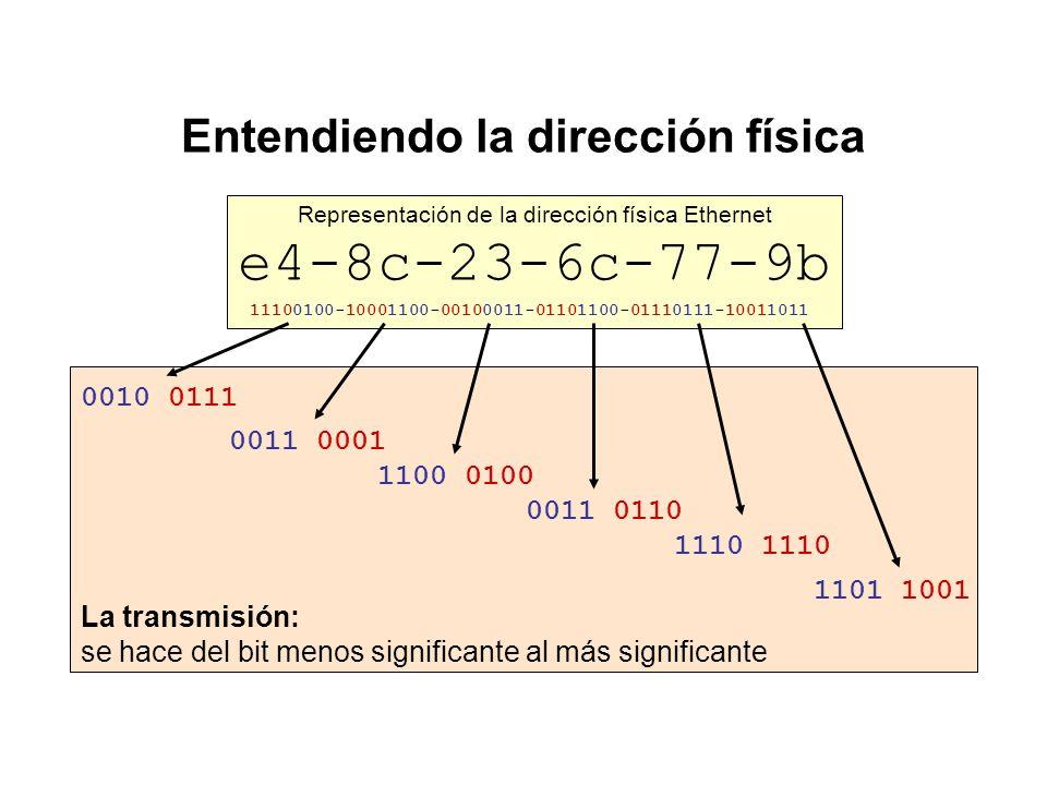 El frame Ethernet Versión 2 6624 DestinoOrigenTipoDatosChequeo Preámbulo: 64 bits (8 bytes) de sincronización Destino: 6 bytes, dirección física del n