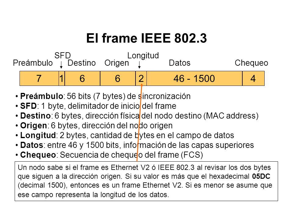 La transmisión: se hace del bit menos significante al más significante Entendiendo la dirección física Representación de la dirección física Ethernet