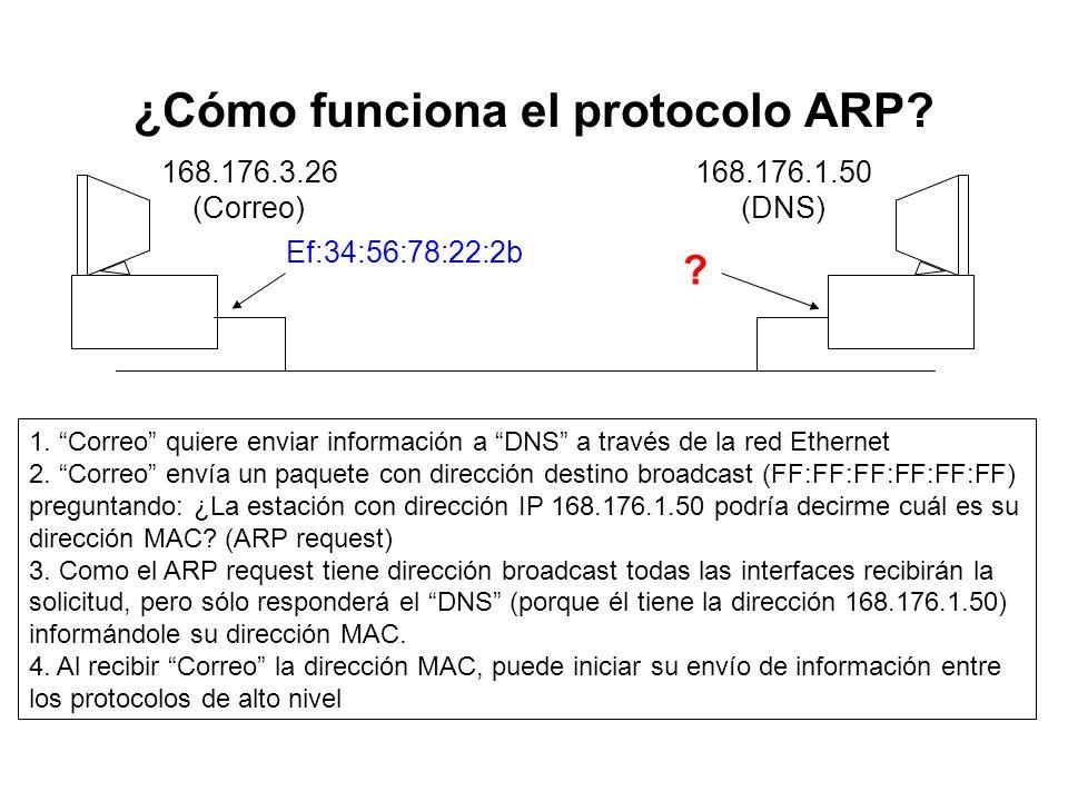 http://www.arcesio.ne t Protocolos de alto nivel y las direcciones Ethernet §Los paquetes de los protocolos de alto nivel (como TCP/IP) se mueven entr