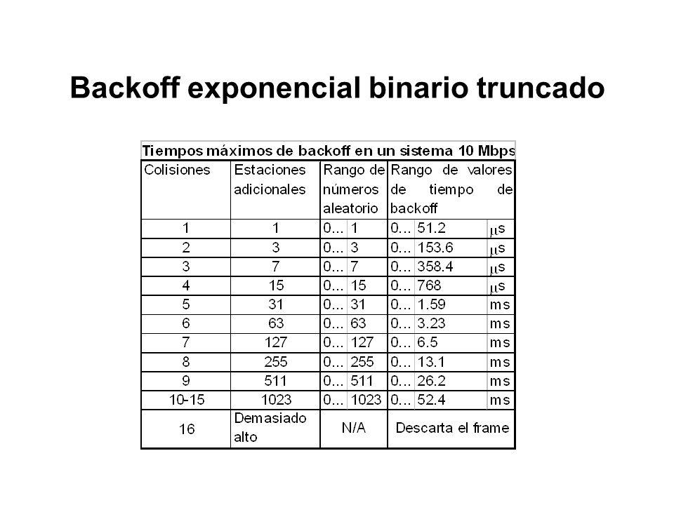 Backoff exponencial binario truncado §Este algoritmo (que, entre otras cosas, es un algoritmo de control de congestión) hace los siguiente: Estima un
