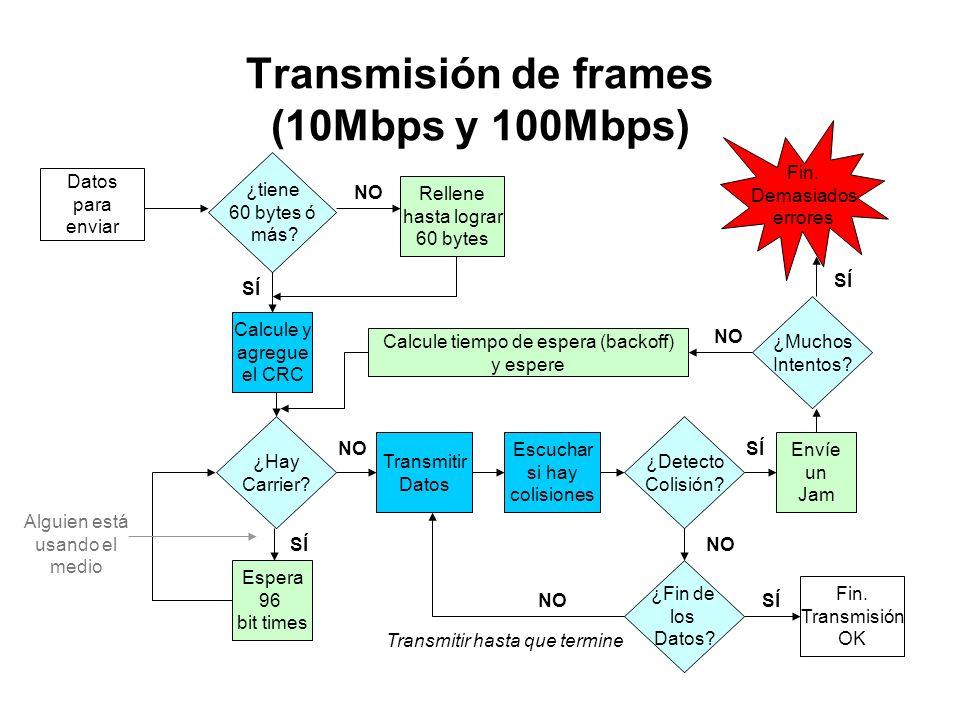 Ethernet opera con un sistema de entrega de datos del mejor esfuerzo §NO se garantiza la entrega de datos confiables Para mantener la complejidad y el