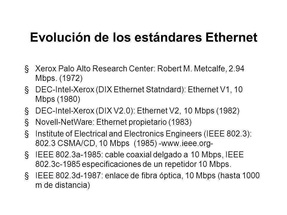 Otra forma de IEEE 802.3: SNAP 6624 DestinoOrigen Longitud DatosChequeo 46 - 15007 Preámbulo 1 SFD AAControlDatosAA 111 ó 243-1497 DSAP: 1 byte, hexadecimal AA diciendo que hay un header SNAP SSAP: 1 byte, hexadecimal AA diciendo que hay un header SNAP Control: 1 byte, datos de control (2 bytes si es orientada a conexión) SNAP: 5 bytes, los 3 primeros identifican el vendedor, los dos últimos identifican el protocolo (SNAP es subconjunto de LLC 802.2).