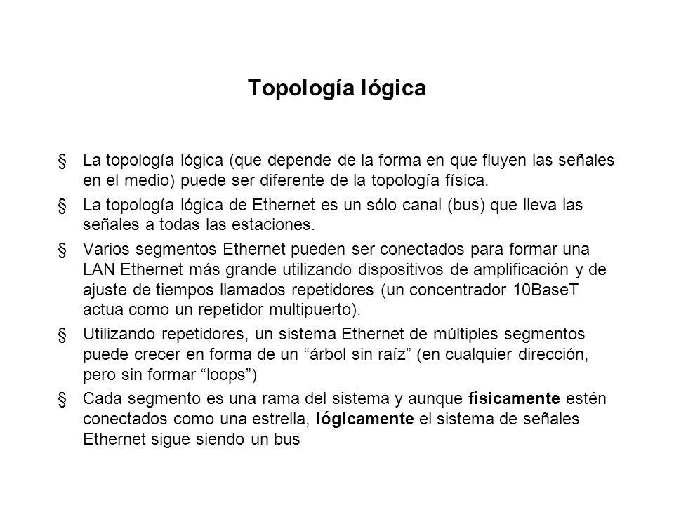 Extendiendo los segmentos Ethernet con hubs §Los Hubs permiten tener varios puertos Ethernet y expandir Ethernet §Hay dos tipos de hubs Hubs Repetidor