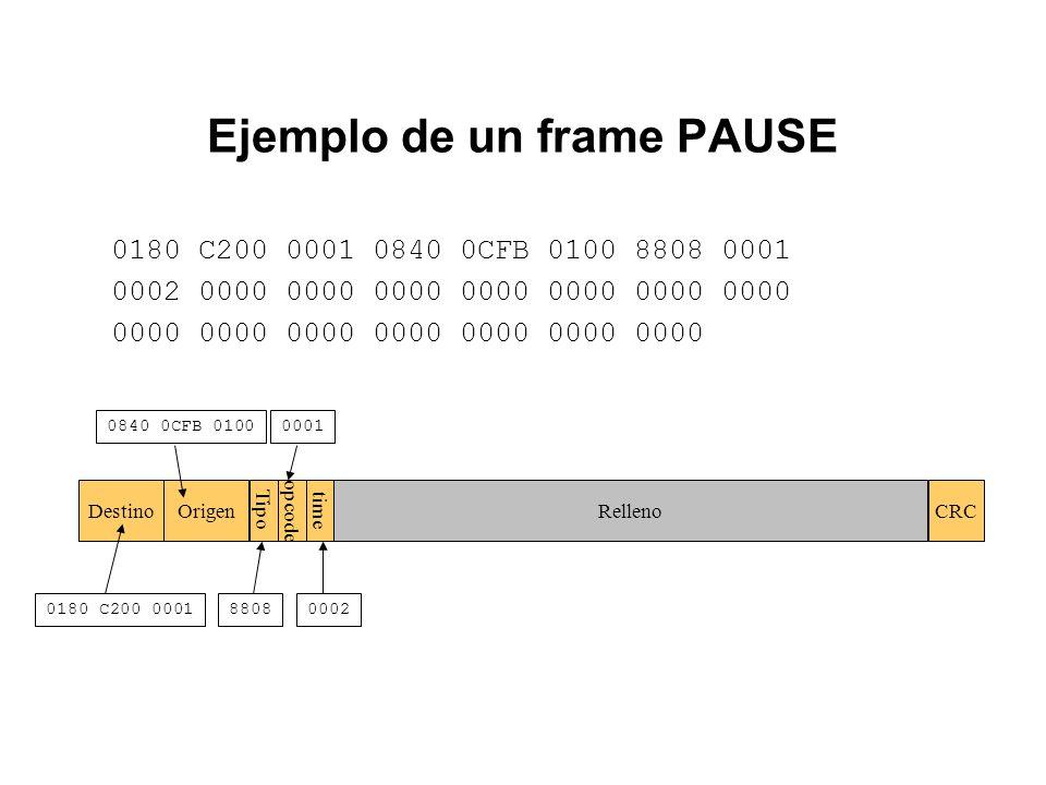 La operación PAUSE en Ethernet Full Duplex §El sistema PAUSE de control de flujo sobre un enlace full duplex está definido en el suplemento 802.3x y u